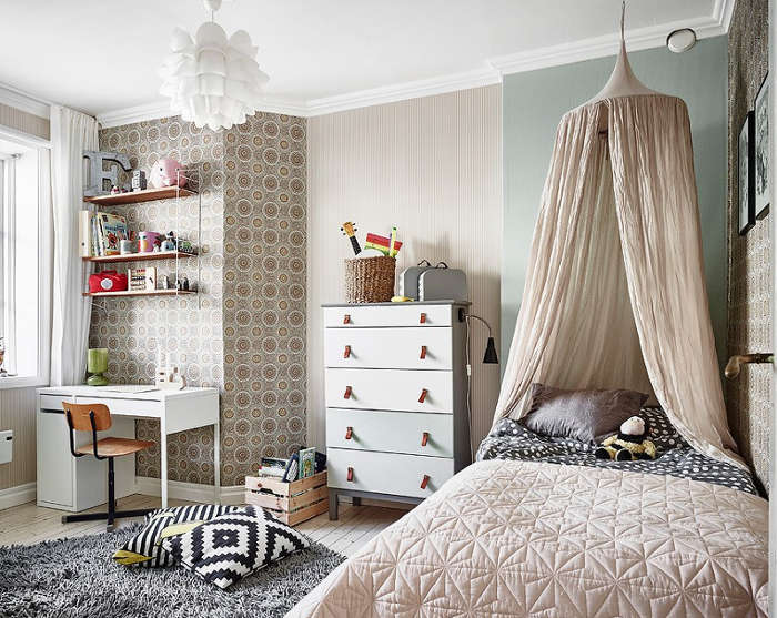 Personality and design on walls with wallpaper